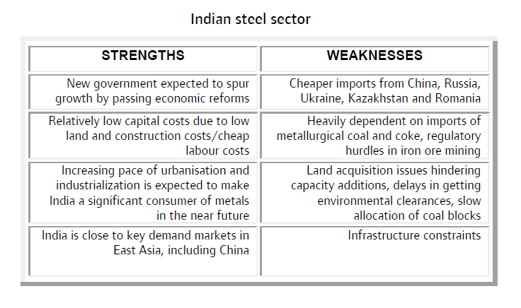MM_Indian_steel_sector_strengths_weaknesses