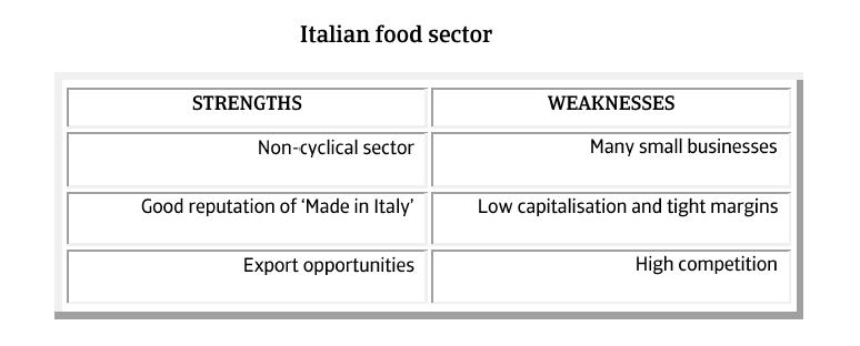 MM_Italian_food_sector_strengths_weaknesses