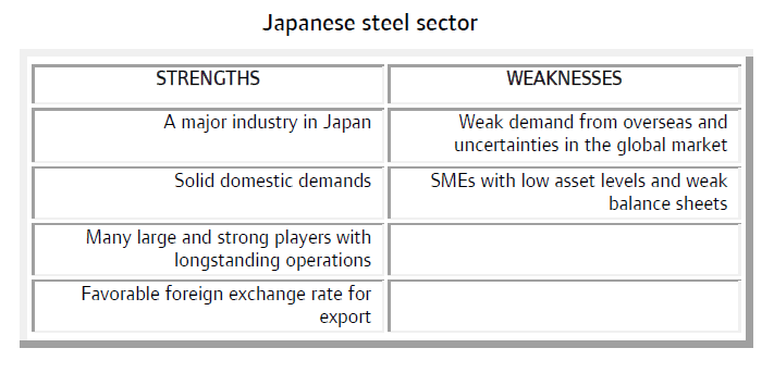 MM_Japanese_steel_sector_strengths_weaknesses