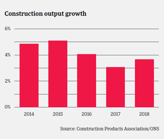MM_UK_construction_sector_output_growth