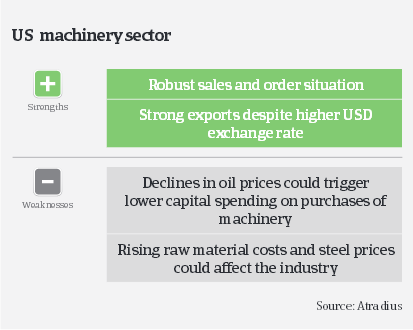MM_US_machinery_sector_strengths_weaknesses