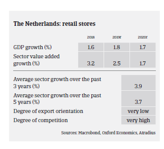 nl retail 2019 pic2