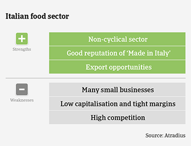 Performance forecast along Italian food subsectors