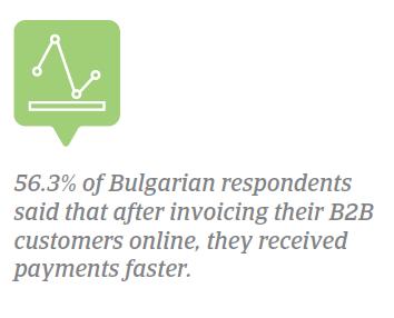 E-invoicing Bulgaria 2018
