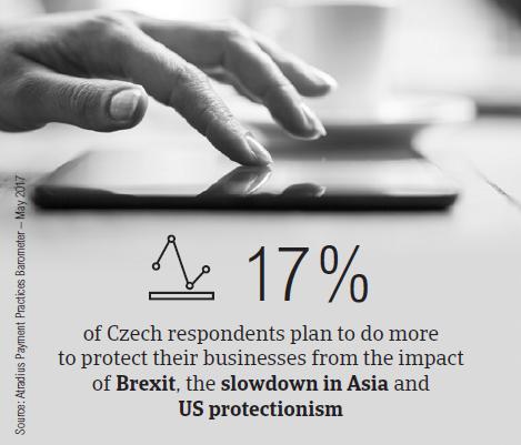 PPB 2017 Czech Republic fact box2