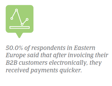 E-invoicing in Eastern Europe 2018