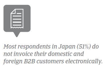 PPB Japan 2018 E-invoicing
