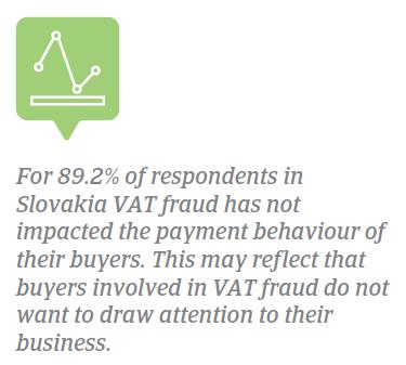 VAT fraud Slovakia 2018