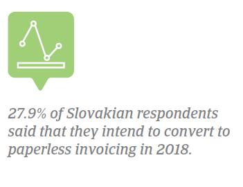 Paper less Slovakia 2018