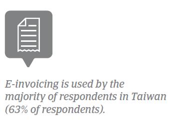 PPB Taiwan 2018 E-invoicing