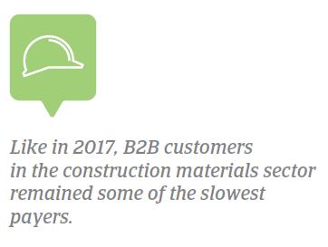 PPB Taiwan 2018 Industry fact