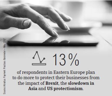 PPB 2017 Eastern Europe fact box2