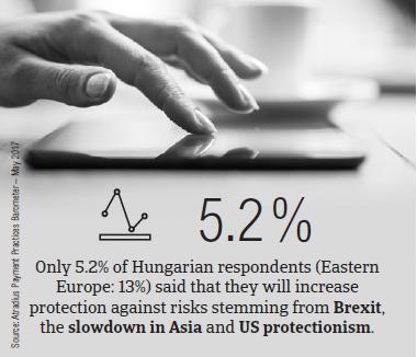 PPB 2017 Hungary fact box 2