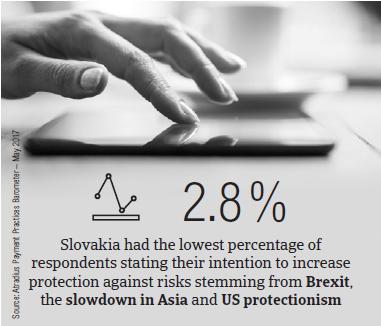 PPB 2017 Slovakia fact box2