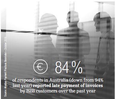 Fact box1 Australia