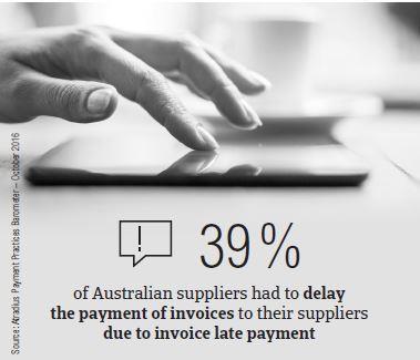 Fact box2 Australia