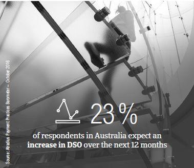 Fact box3 Australia