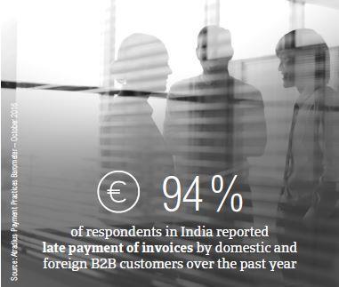 Fact box1 India