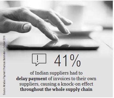 Fact box2 India