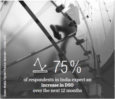 Fact box3 India