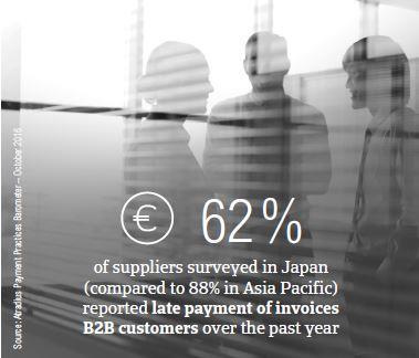 Fact box1 Japan