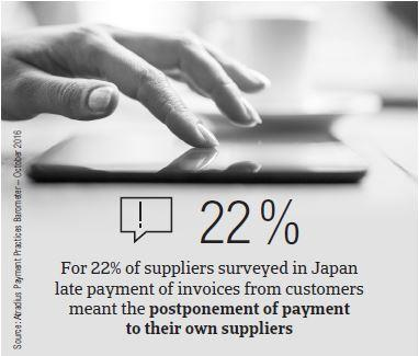 Fact box2 Japan