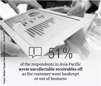 Fact box5 Asia Pacific
