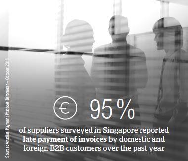 Fact box1 Singapore