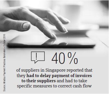 Fact box2 Singapore