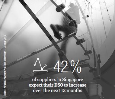 Fact box3 Singapore