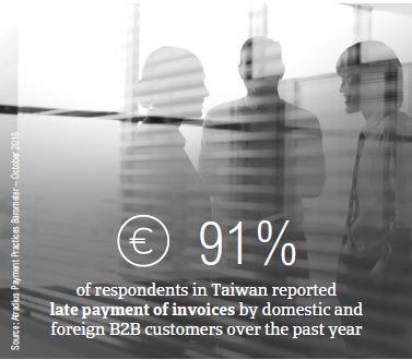 Fact box1 Taiwan