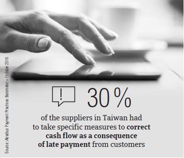 Fact box2 Taiwan