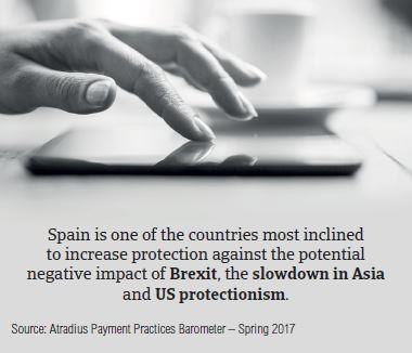 Fact box 2 Spain