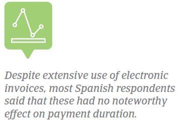 E-invoicing Spain 2018