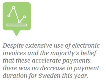 E-invoicing Sweden 2018