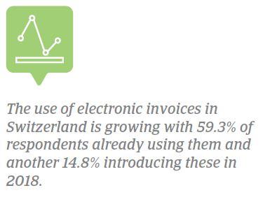 E-invoicing Switzerland 2018