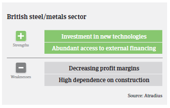 Market Monitor Steel United Kingdom 2016 Picture 3
