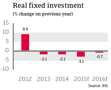 CR australia 2015 real fixed investment