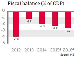 CR_CEE_Czech_Republic_fiscal_balance