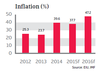 CR_Argentina_inflation