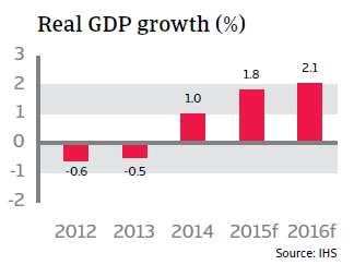 CR_Denmark_real_GDP_growth