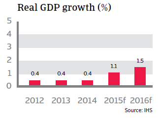 CR_France_real_GDP_growth