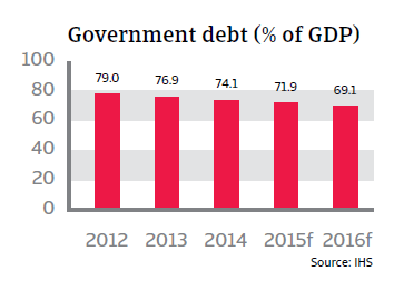 CR_Germany_government_debt
