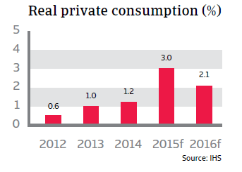 CR_Germany_real_private_consumption