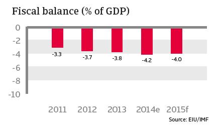 CR_Mexico_fiscal_balance