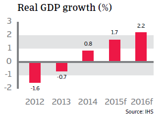 CR_Netherlands_real_GDP_growth