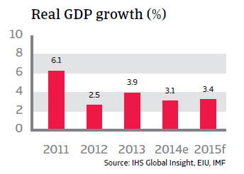 CR_Singapore_real_GDP_growth
