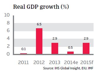 CR_Thailand_real_GDP_growth