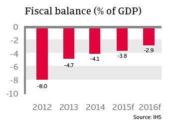 CR_US_fiscal_balance