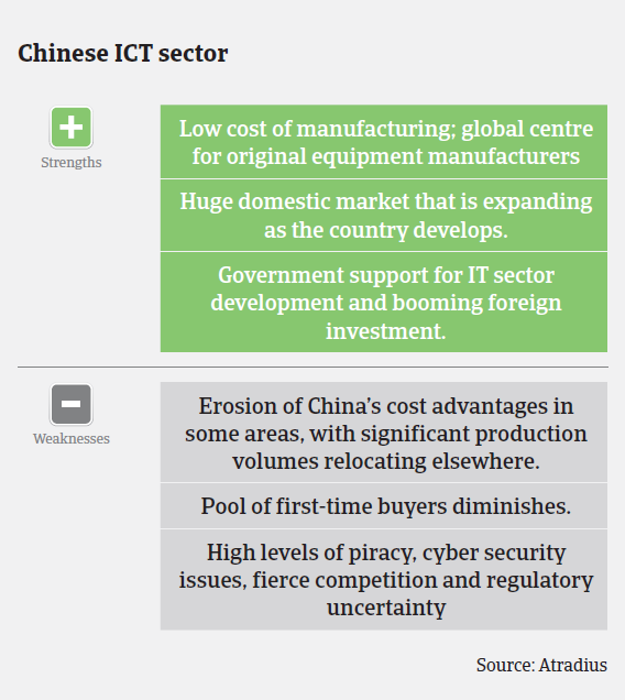 MM_Chinese_ICT_strengths_weaknesses